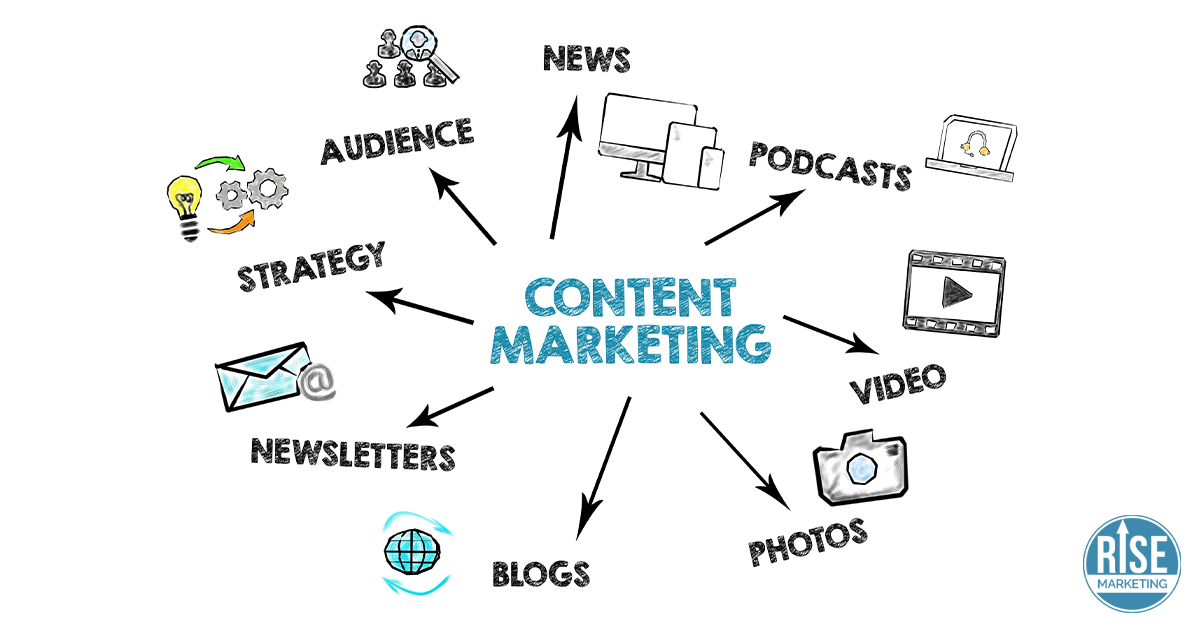 The New Content Marketing Agency